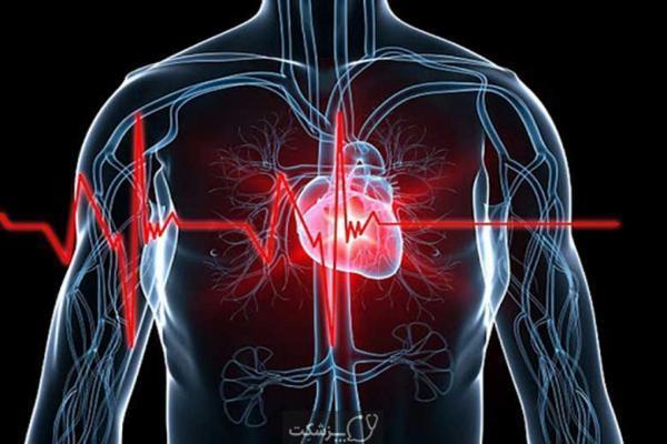 مبتلایان به کرونای شدید دچار آسیب های قلبی می شوند